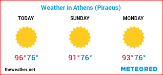 Image with Weather Forecast in Athens for 3 days
